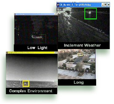 Symposium Integrates GuardianWatch™ Intelligent Video to Provide Enhanced Live-Time Monitoring and Incident Assessment